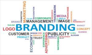 word cloud - branding