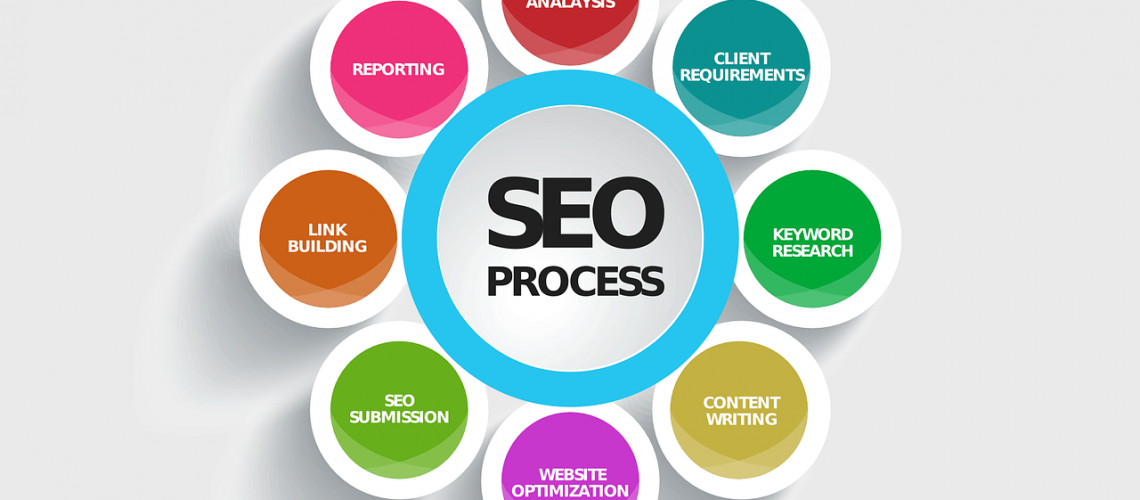 Online Reputation Management SEO